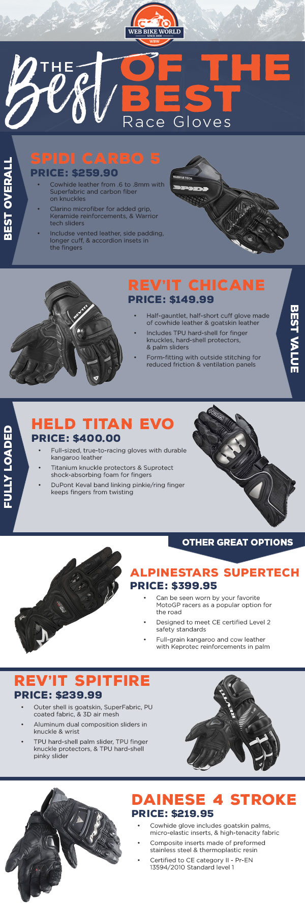 The Best Race Gloves Infographic 2019