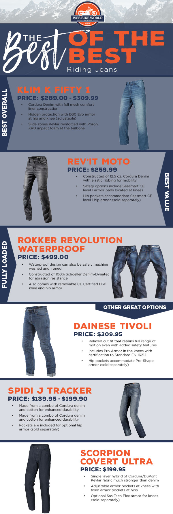 The Best Riding Jeans Infographic 2019