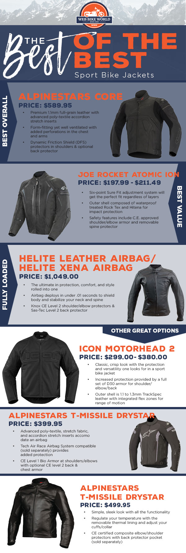 The Best Sportbike Jacket Infographic 2019