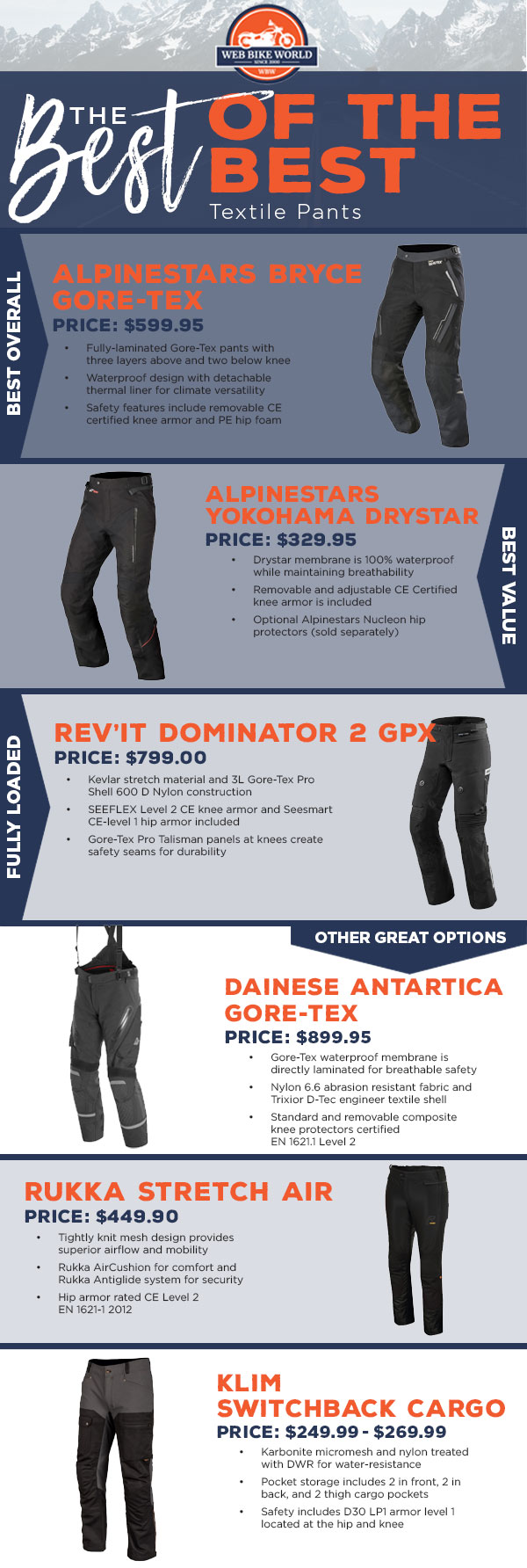 The Best Textile Pants Infographic 2019