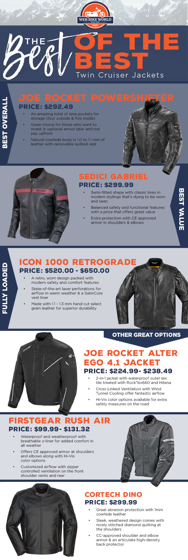 The Best V-Twin/Cruiser Jackets of 2019 Infographic