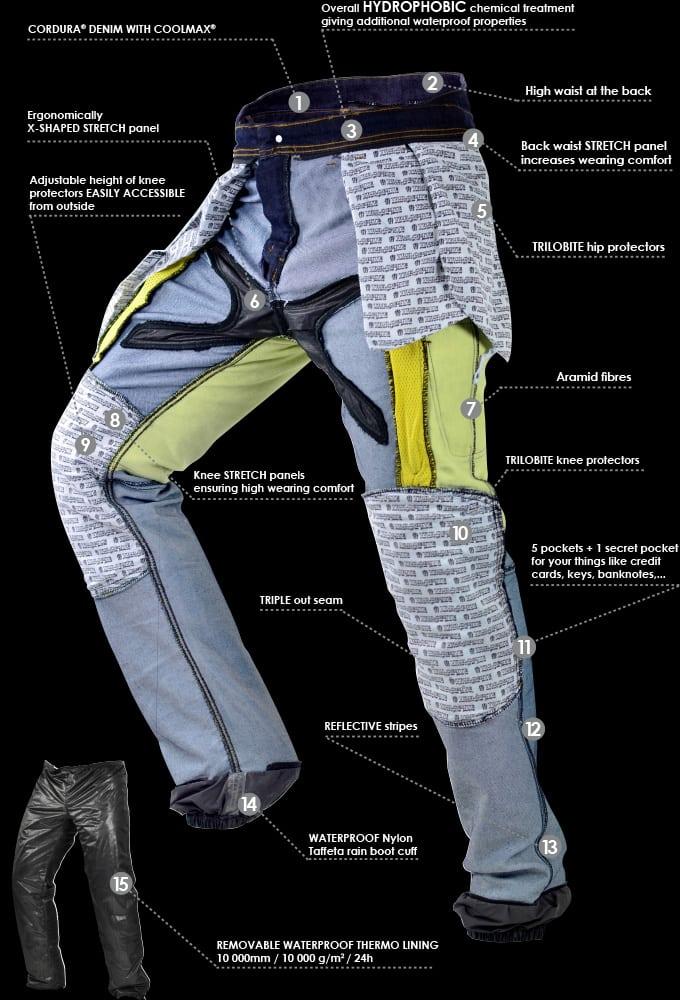 Trilobyte Probut X-Factor Cordura Denim Jeans Protection Diagram