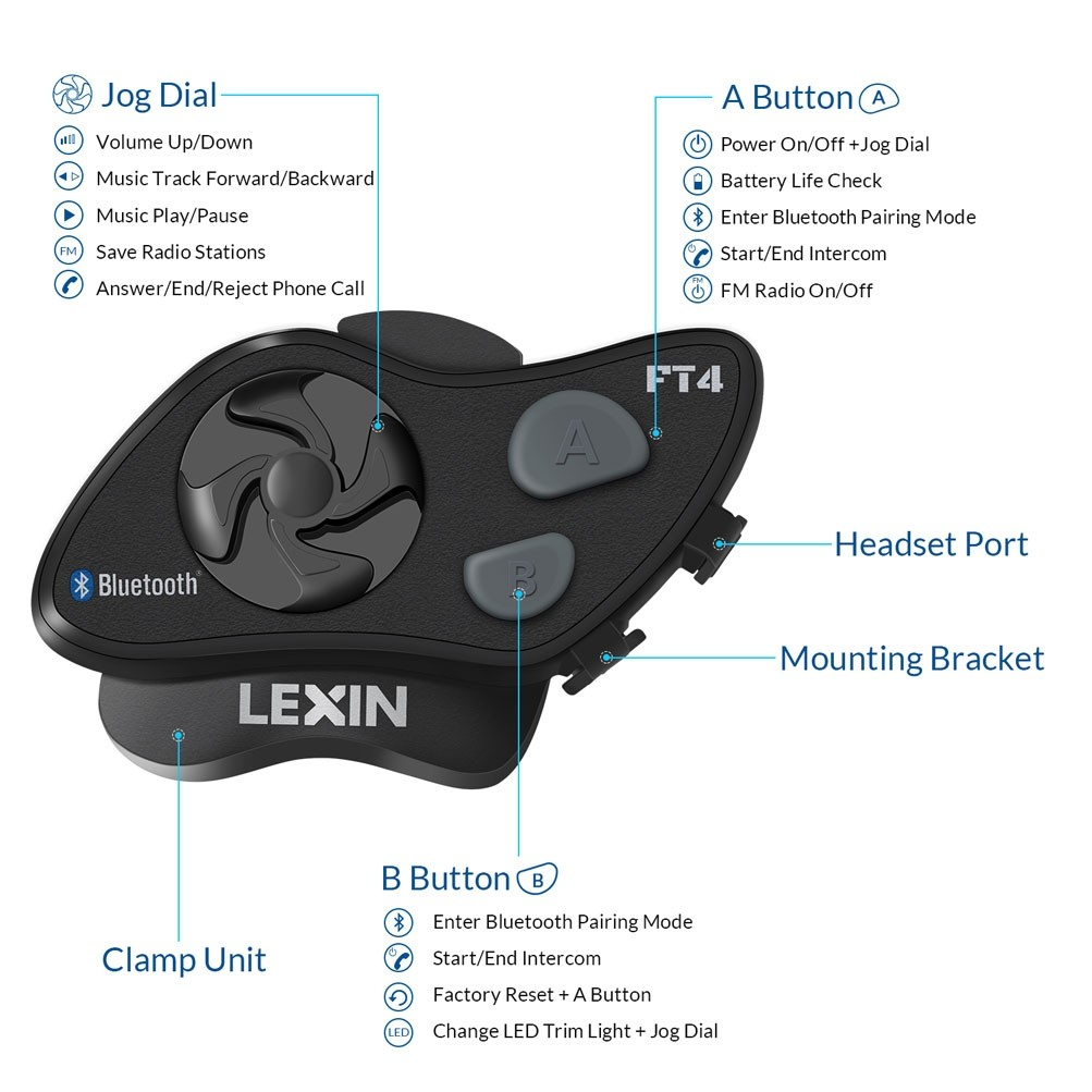 Lexin FT4 controls