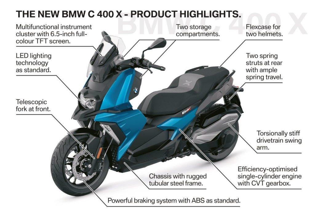 2020 BMW C 400 X