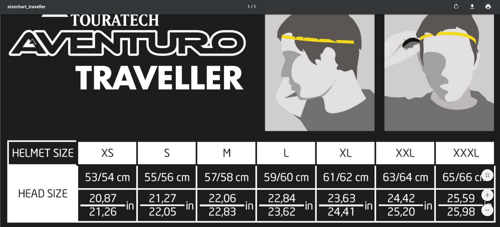 Touratech's sizing chart