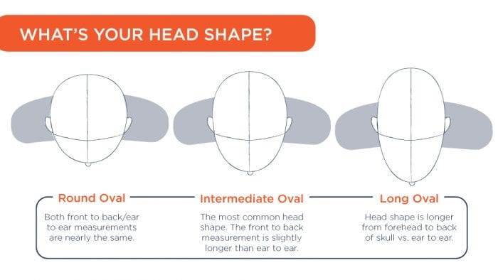 graphic chart of head shapes