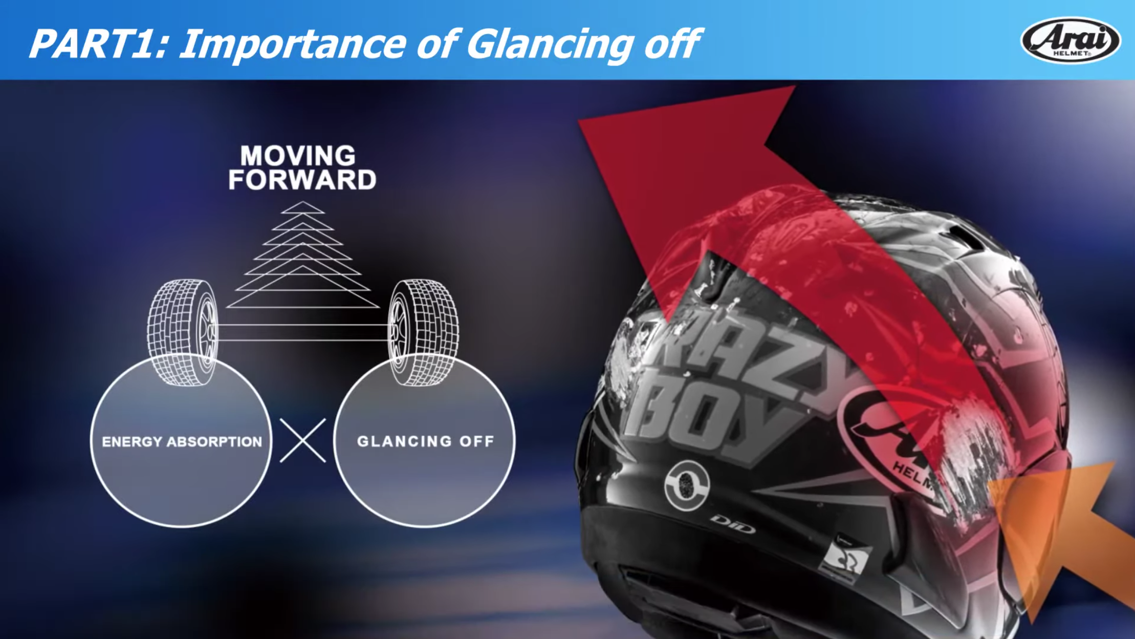 Arai Helmet Tech Video
