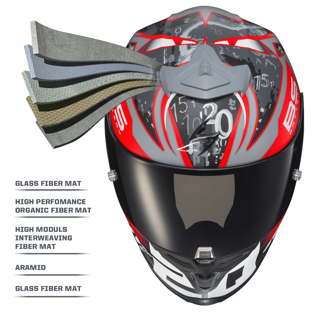 Infographic describing material construction of Scorpion EXO R1 helmet
