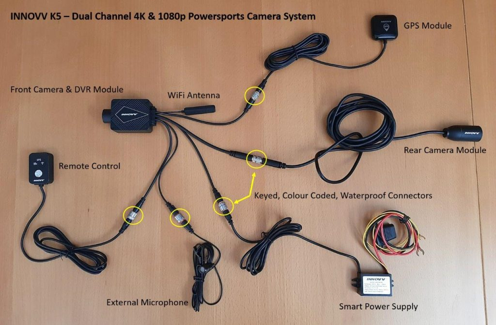 INNOVV Camera system laid out on table